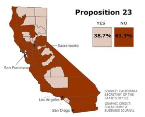 Prop23results