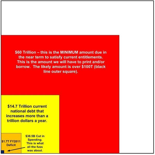 FiscalReality2011