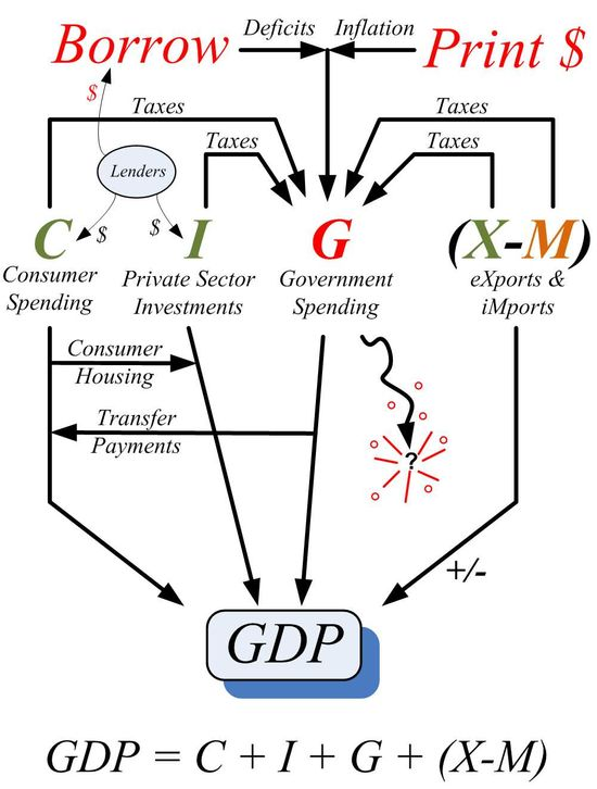 GDPfigure