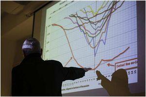 EconomicResearch