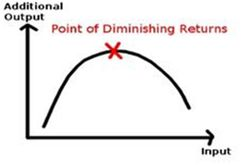 DiminishingReturns