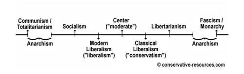 IdeologicalSpectrum_progressive