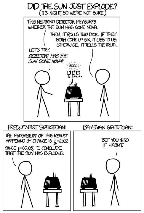 FrequentistVSBayesians