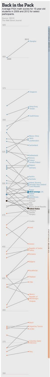 PISA2012results