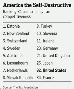 TaxClimateIndex_2014