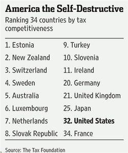 TaxClimateIndex_2014