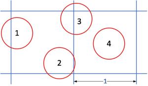 CircleGridProblem