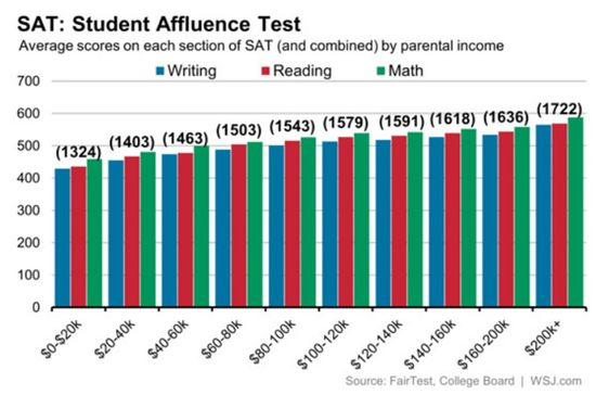 SATinequalities