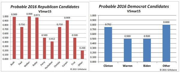 Prob_Prediction_150405