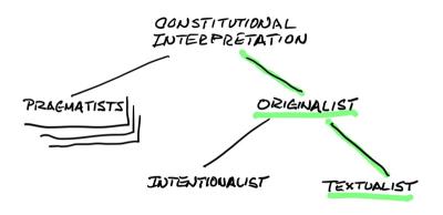 ConInterpret