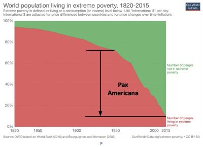 Poverty_PaxAmericana