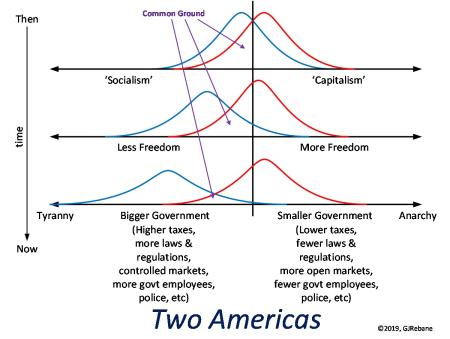 TwoAmericas