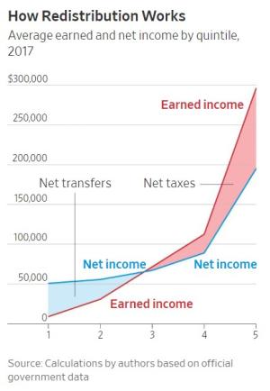 IncomeInequality2