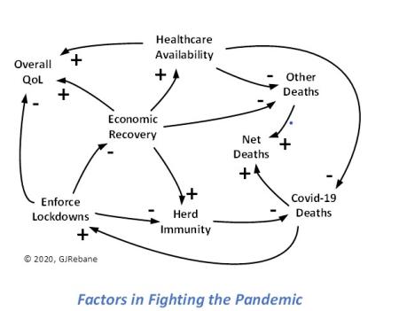 PandemicFactors