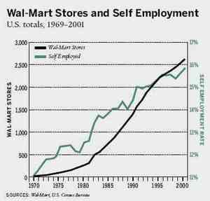 Walmartfig_2